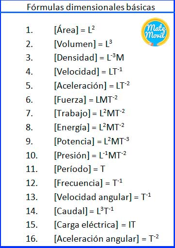 fórmulas-de-análisis-dimensional-magnitudes-fundamentales-2