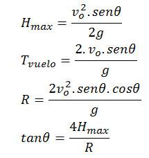 Fórmulas-Caída-Libre-3