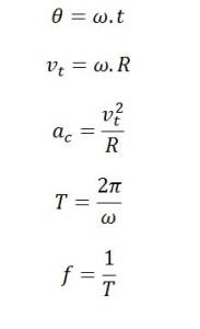 Fórmulas-mcu-movimiento-circular-uniforme