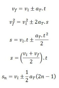 Formulas-MCUV-1