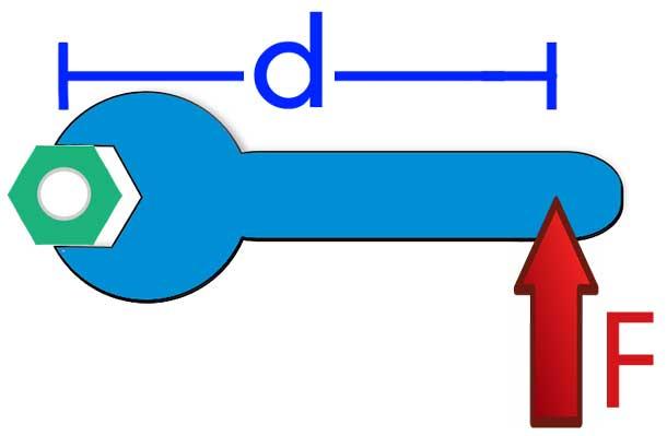 Equilibrio de fuerzas pdf