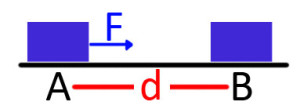 Figura-1