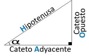 Razones-trigonométricas-en-el-triángulo-rectángulo-1