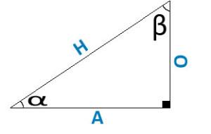 Razones-trigonométricas-en-el-triángulo-rectángulo-3