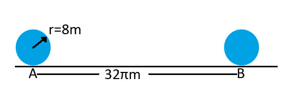 Hallar el número de vueltas que da la rueda en recorrer el tramo AB.
