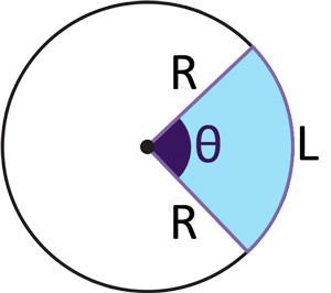 sector-circular
