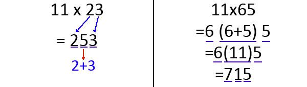 multiplicar-por-11 sin calculadora