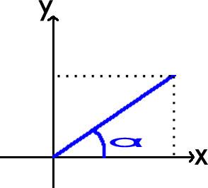 ángulo-en-posición-normal