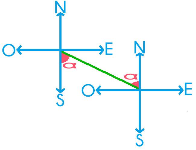 ángulos-alternos-internos-ángulos-horizontales-ejercicios-resueltos