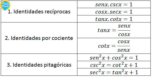 derivadas de funciones trigonometricas inversas ejercicios resueltos pdf