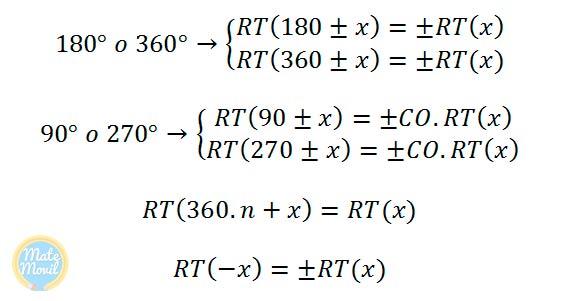 fórmulas-reducción-al-primer-cuadrante
