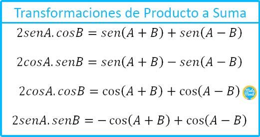 Transformaciones-de-producto-a-suma-fórmulas