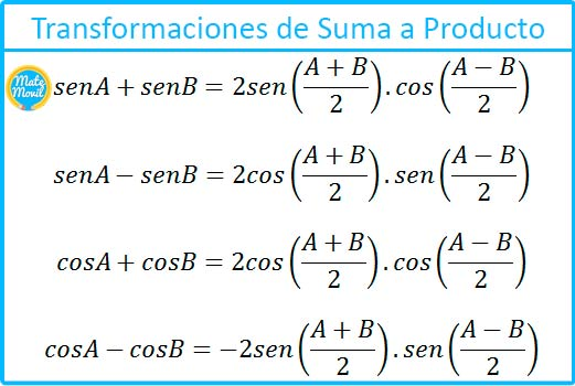 transformaciones-de-suma-a-producto-fórmulas