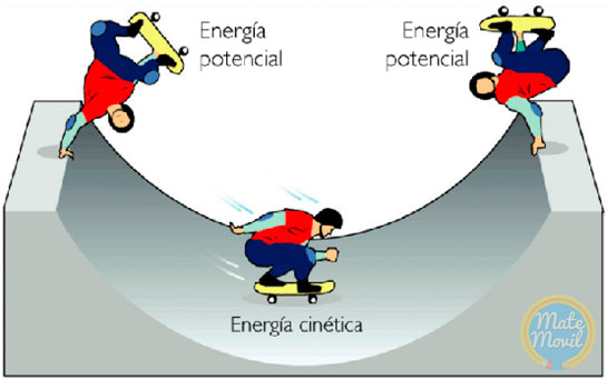 energia-cinetica-y-potencial-ejemplos