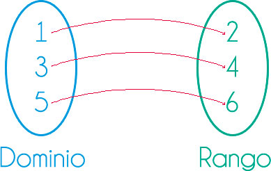 Diagrama-de-Flechas