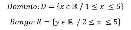 Dominio-y-rango-a-partir-de-una-gráfica-2
