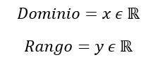dominio-y-rango-función-lineal