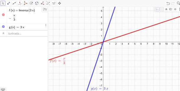 graficar-funciones-inversas-en-geogebra