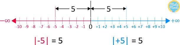 definición-función-valor-absoluto
