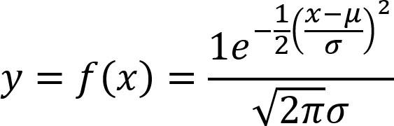 fórmula-distribución-normal