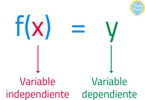 variable-dependiente-e-independiente