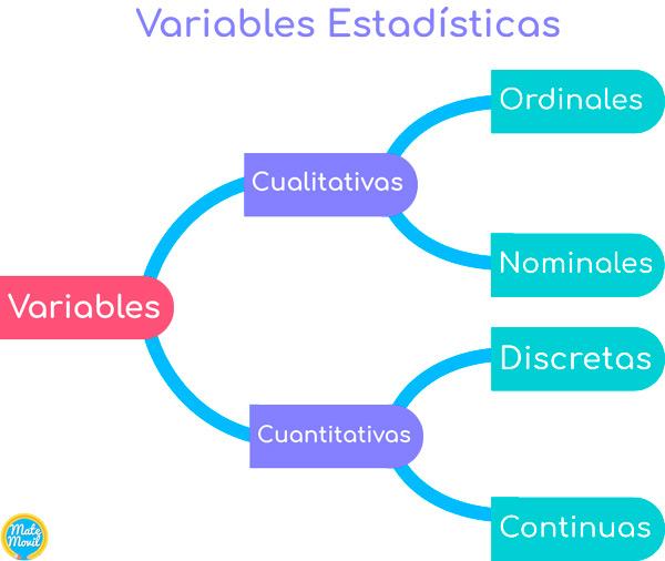 Tipos-de-variables-estadísticas2
