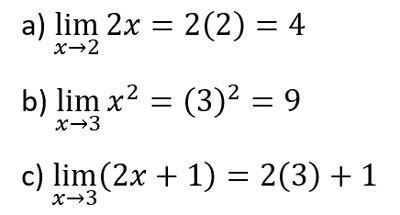 propiedad-de-sustitución-directa-límites-ejemplos