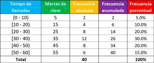 tabla-de-frecuencias-con-datos-agrupados3
