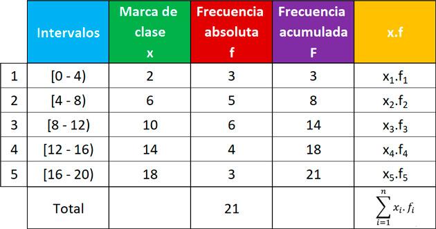 media-mediana-y-moda-para-datos-agrupados-en-intervalos-81