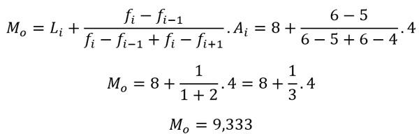 media-mediana-y-moda-para-datos-agrupados-en-intervalos-96
