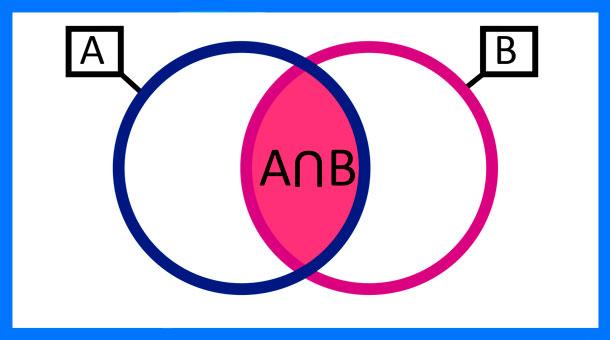 probabilidad-condicional-diagrama-de-venn-1
