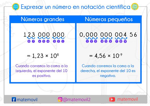 expresar-un-número-en-notación-científica
