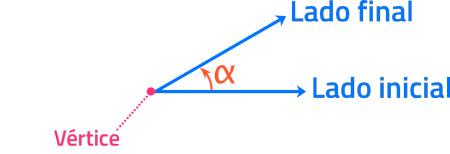ángulo-trigonométrico-3