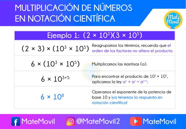 multiplicación de números en notación científica