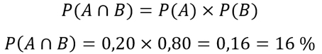 regla de la multiplicación o producto de probabilidades