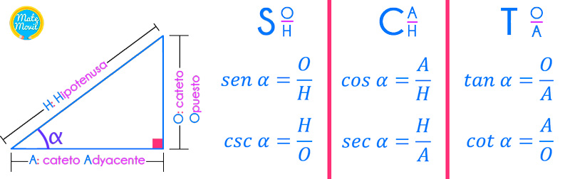 fórmulas razones trigonométricas