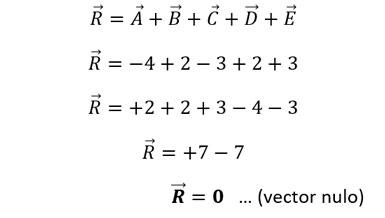 suma-de-vectores-colineales-ejercicios-4