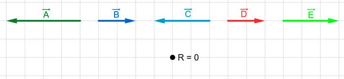 suma-de-vectores-colineales-ejercicios-5