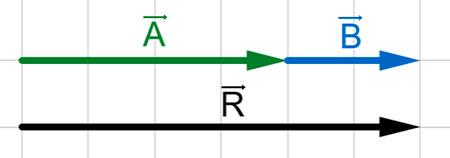 suma-de-vectores-colineales-ejercicios-8