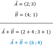 suma-de-vectores-pares-ordenados-1