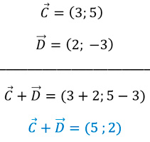 suma-de-vectores-pares-ordenados-4