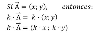 multiplicación de vector por escalar