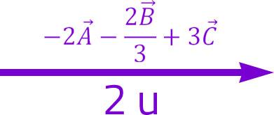 suma y resta de vectores colineales