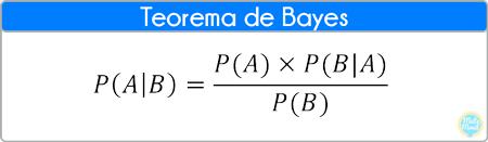 teorema de bayes fórmula simple