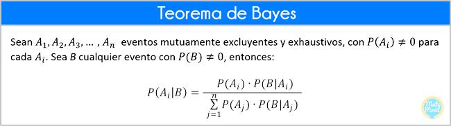 teorema de bayes fórmula