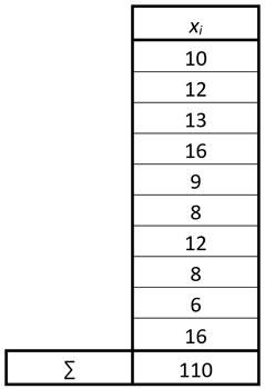 ejercicios-de-varianza-y-desviación-estándar-111