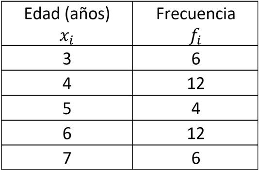 varianza-y-desviación-estándar-para-datos-agrupados-en-tablas-de-frecuencia2