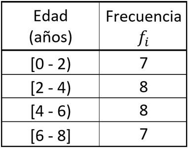 varianza-y-desviación-estándar-para-datos-agrupados-por-intervalos-01